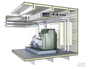 HVAC & technical equipment