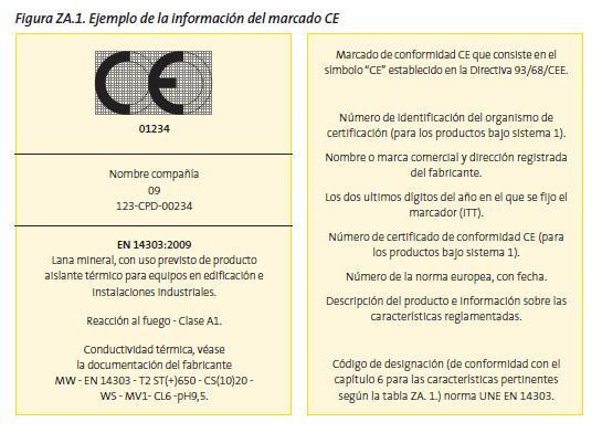 Ejemplo de marcado CE