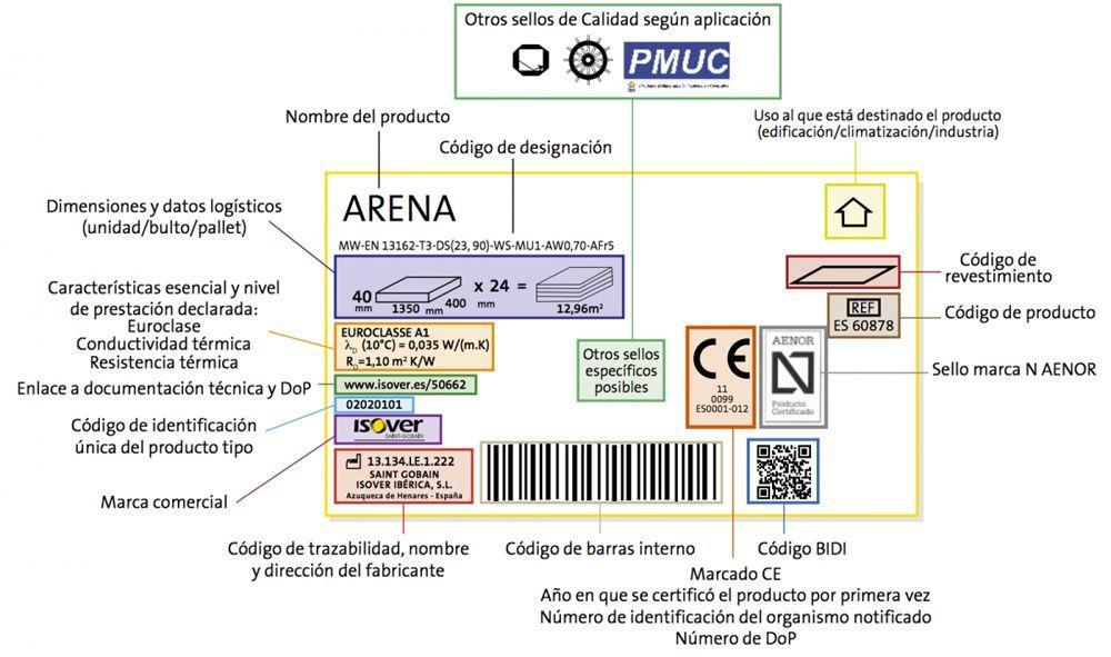 Etiqueta CE ISOVER